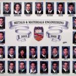 2002-2003_f500