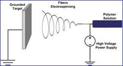 ko_electrospinning